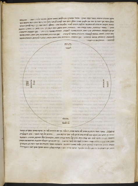 Diagram from BL Add 14763, f. 190v
