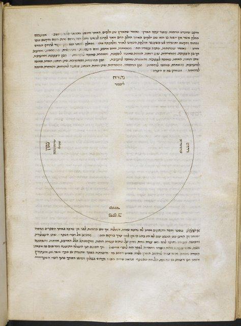 Diagram from BL Add 14763, f. 190v