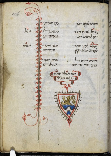 Coat of arms from BL Add 26968, f. 336