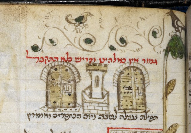 Neilah from BL Add 26968, f. 287