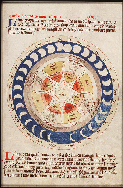 The phases of the moon, the winds, the elements and the seasons