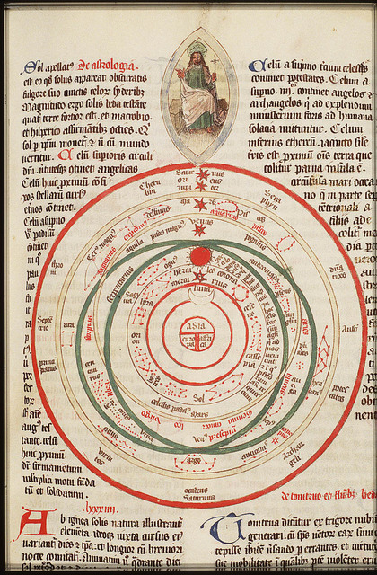 The world, the course of the sun, the moon, the planets, the constellations and the angels; Creator as Majestas Domini