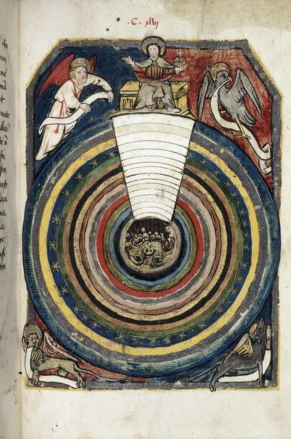 Universe from BL Royal 19 A IX, f. 149