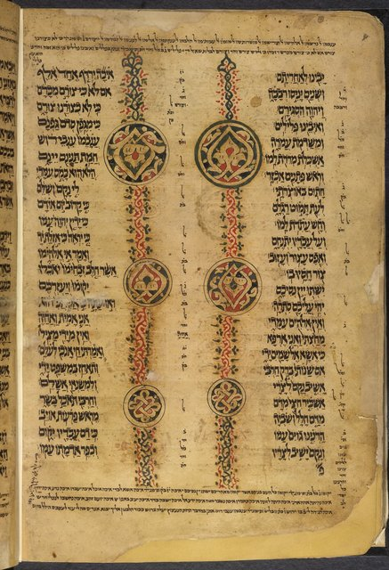 Decorated bands from BL Or 2348, f. 152v