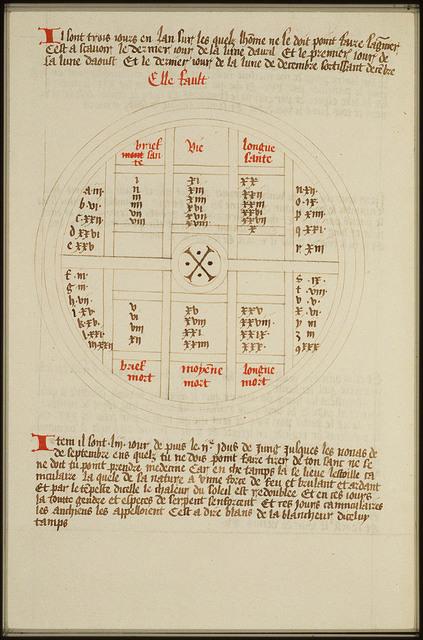 Apuleius' sphere of life and death