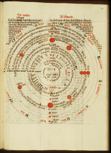 Scheme of the world, celestial spheres, orbits of planets, sun, moon and zodiac