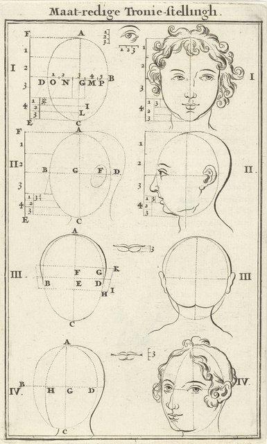 Acht hoofden, gemerkt I-IV