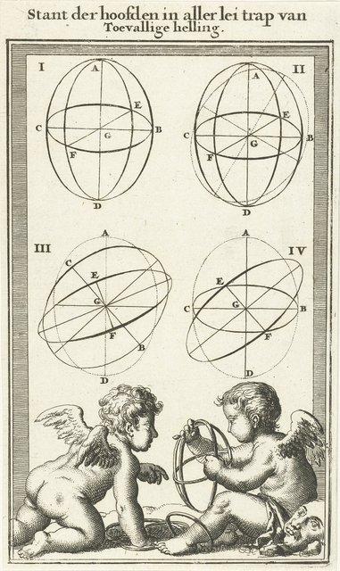 Vier figuren, gemerkt I-IV