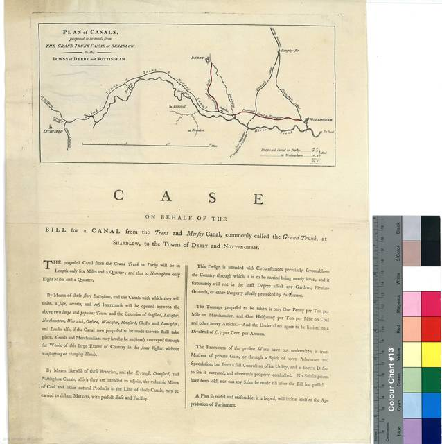 Plan of Canals proposed ,to be made from the Grand Trunk Canal at Skardlow to the Towns of Derby and Nottingham [Mapa]