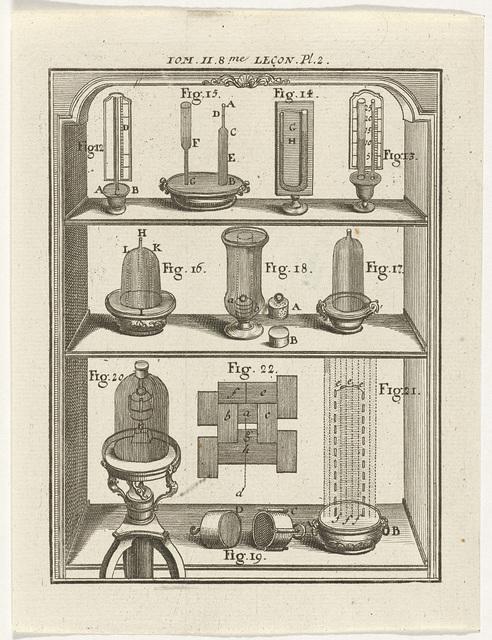 Natuurkundige instrumenten