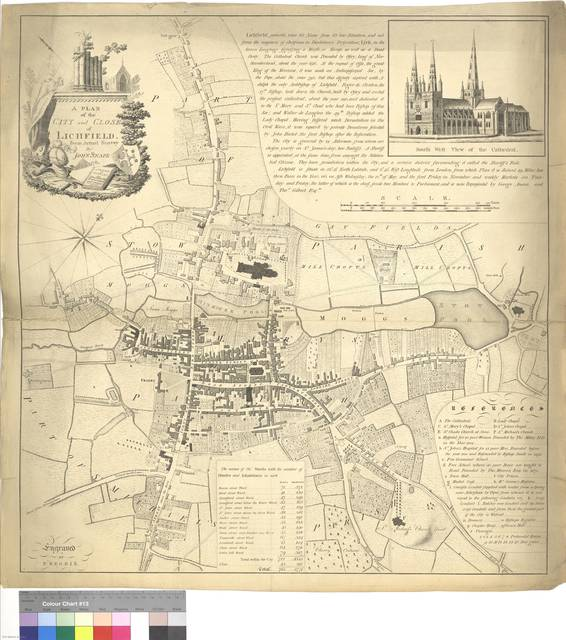 A Plan of the City of Lichfield : from Actual survey [Mapa]