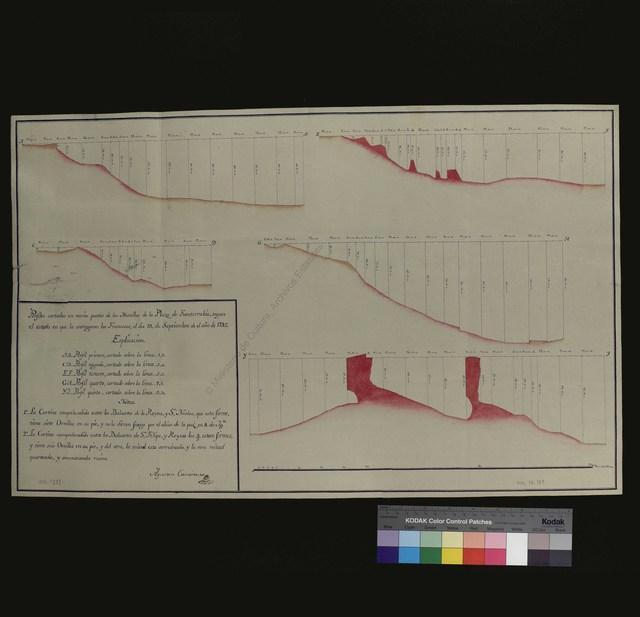 Perfiles cortados en varios puntos de las Murallas de la Plaza de Fuenterrabia, segun el estado en que la entregaron los Franceses, el dia 19, de Septiembre de el año 1795 [Material gráfico no proyectable]