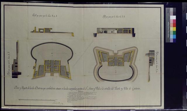 Plano y Proyecto de las dos Baterias que combendrán situarse en las dos escarpadas puntas de S[a]n Anton y Ubidi a la entrada del Puerto y Villa de Guetaria [Material gráfico no proyectable]