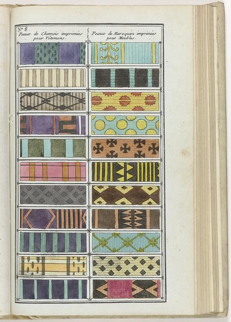 Le Mois : Journal historique, littéraire et critique avec figures, Tome 3, No. 8, An. 8 (1799-1800): Peaux de Chamois...