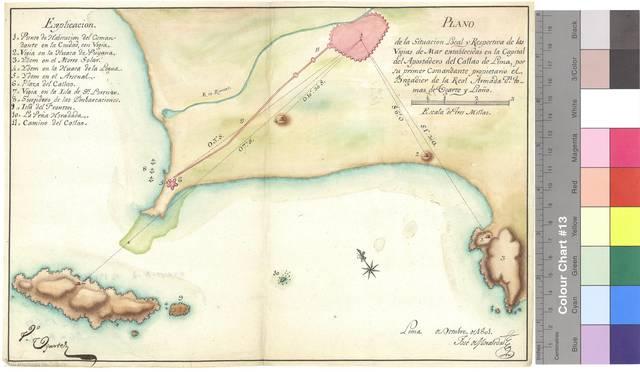 Plano de la Situación Local y Respectiva de las Vigias de Mar extablecidas en la Capital del Apostadero del Callao de Lima [Mapa]