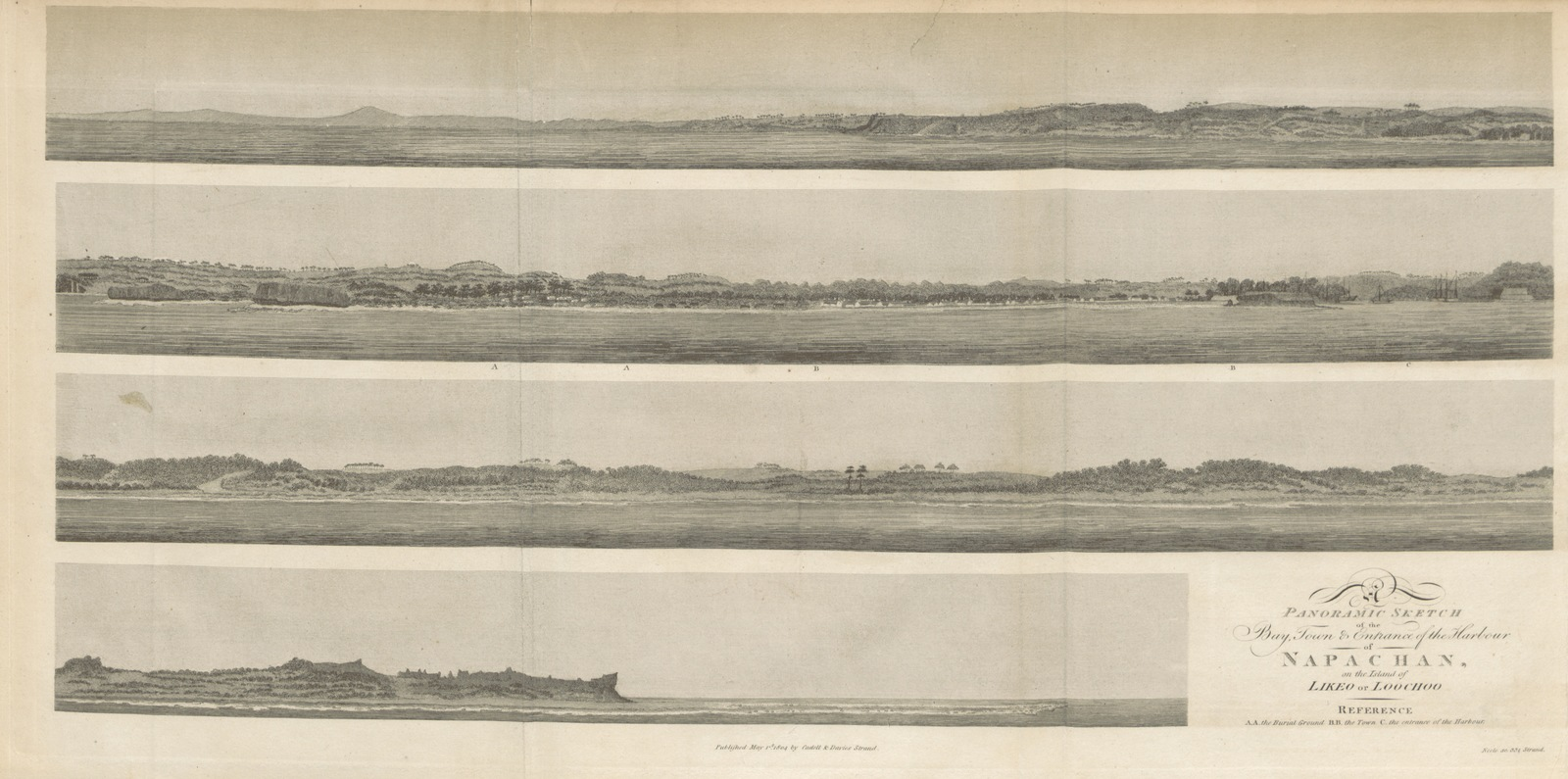 """portrait from """"A Voyage of Discovery to the North Pacific Ocean ... Performed in His Majesty's Sloop Providence, and her tender, in the years 1795, 1796, 1797, 1798. [With plates, including maps.]"""""""