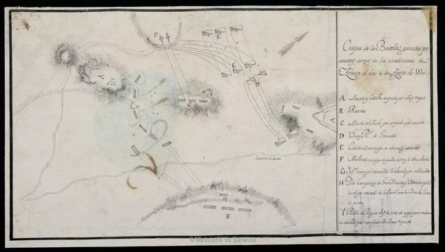 Croquis de la Batalla ganada por nuestras armas en las inmediaciones de Arbeca el día 6 de Agosto de 1810