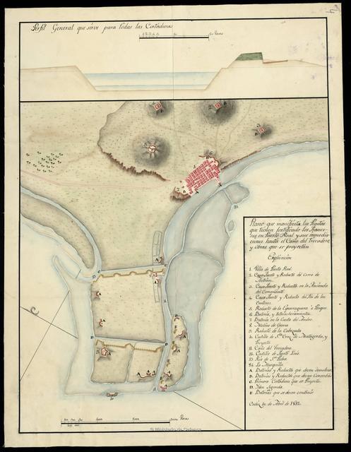 Plano que manifiesta los Puntos que tienen fortificado los Franceses en Puerto Real y sus inmediaciones hasta el Caño del Trocadero y obras que se proyectan