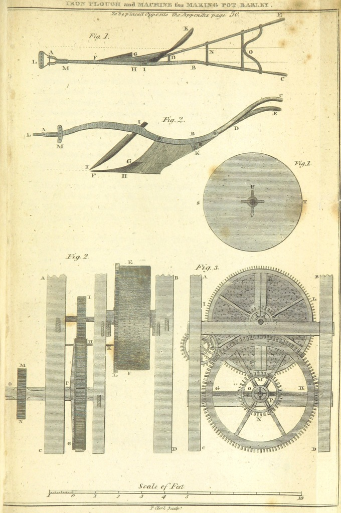"""Diagram from """"[An Account of the systems of Husbandry adopted in the more improved districts of Scotland, etc.]"""""""