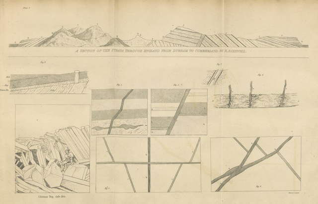 "Diagram from ""An Introduction to Geology, illustrative of the general structure of the earth; comprising the elements of the science, and an outline of the geology and mineral geography of England. The third edition, entirely recomposed and greatly enlarged. With new plates"""