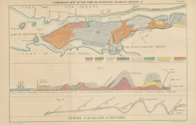 "geological map from ""A Geological History of Manhattan or New York Island, together with a map of the island, and a suite of sections, tables and columns, for the study of geology, particularly adapted for the American student"""