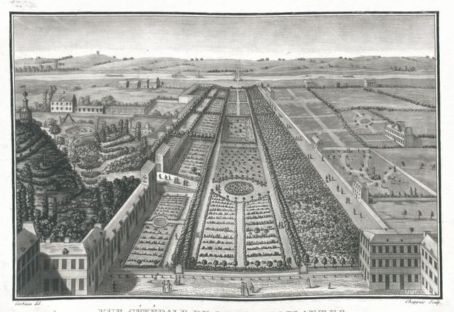 Vue générale du Jardin des Plantes, prise entre les deux grandes allées qui conduisent au Pont d'Austerlitz; le dos tourné au Cabinet d'Histoire Naturelle (le tout en vue d'oiseau.)