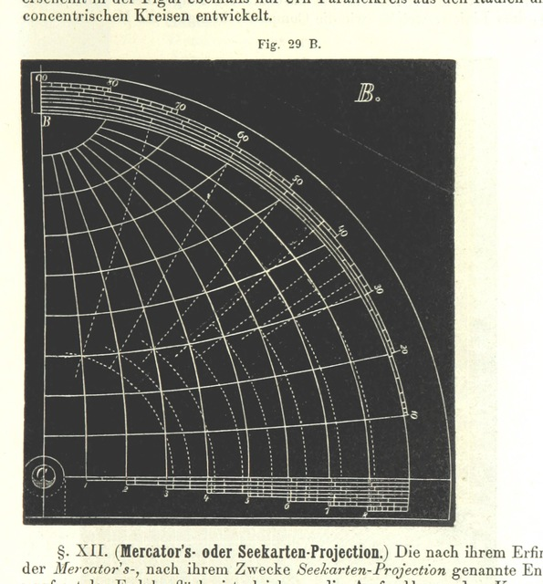 """diagram from """"Grundzüge der mathematischen Geographie und der Landkartenprojection ... Ein Handbuch für Jeden, der ohne Vorkenntniss der höheren Mathematik sich über den Gegenstand unterrichten will, etc"""""""