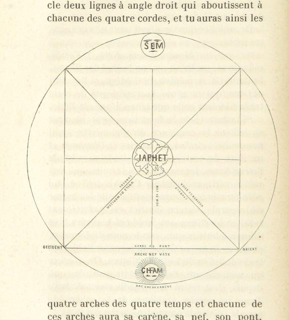 """diagram from """"Les Romes. Histoire vraie des vrais Bohémiens"""""""