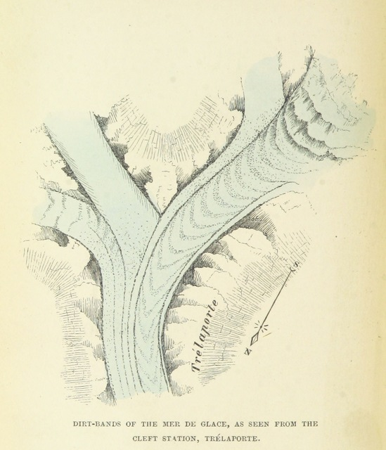 """map from """"The Glaciers of the Alps. Being a narrative of excursions and ascents. An account of the origin and phenomena of Glaciers, and an exposition of the physical principles to which they are related ... With illustrations. (Appendix. Comparative view of the cleavage of Crystals and Slate-rocks; a lecture delivered ... the 6th of June, 1856.)"""""""