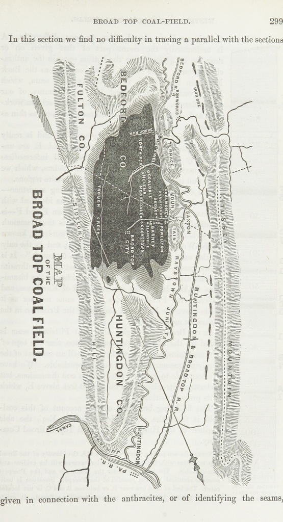 "field from ""Coal, Iron, and Oil; or, the Practical American miner. A plain and popular work on our mines and mineral resources ... With numerous maps and engravings, etc"""
