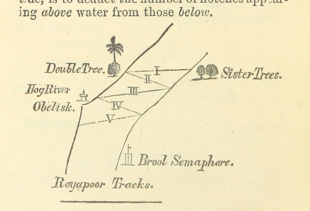 """map from """"A Guide to the Hooghly ... containing marks, sets of tides, &c. Third edition"""""""