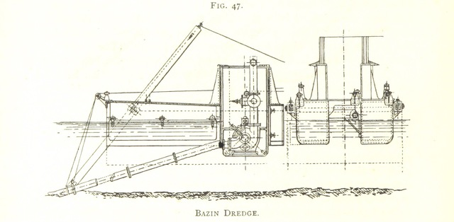 """technology from """"Gold: its occurrence and extraction. Embracing the geographical and geological distribution ... of gold-bearing rocks; ... a bibliography of the subject; and a glossary of English and foreign technical terms ... With ... maps, etc"""""""