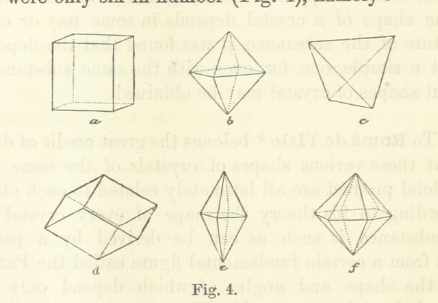 """Geometrie from """"A Guide to the Mineral Gallery ... With an Introduction to the study of Minerals. [By L. Fletcher.]"""""""