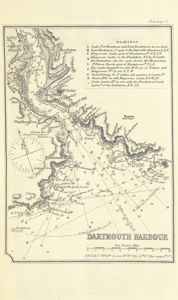 """map from """"Sailing Directions for the English Channel. Part I. The South coast of England ... Part II. The North coast of France"""""""