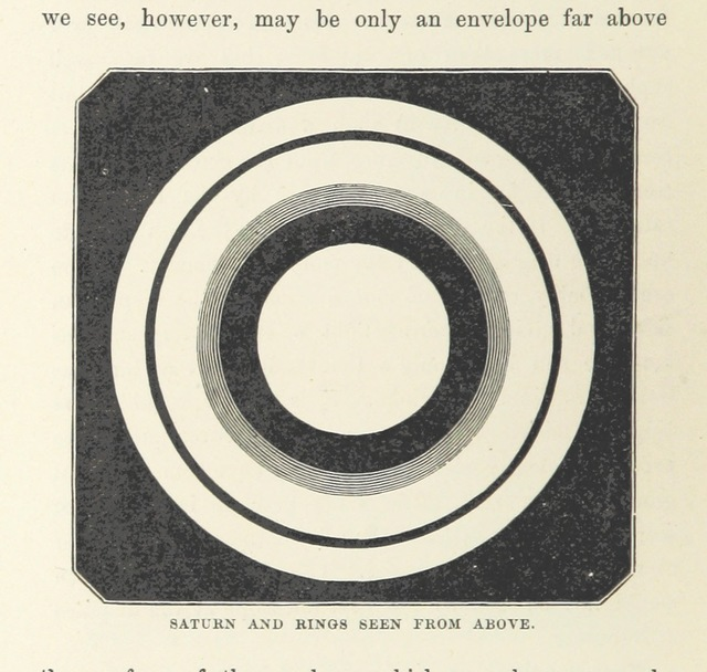 """Saturn's rings from """"The Half Hour Library of Travel, Nature and Science for young readers"""""""