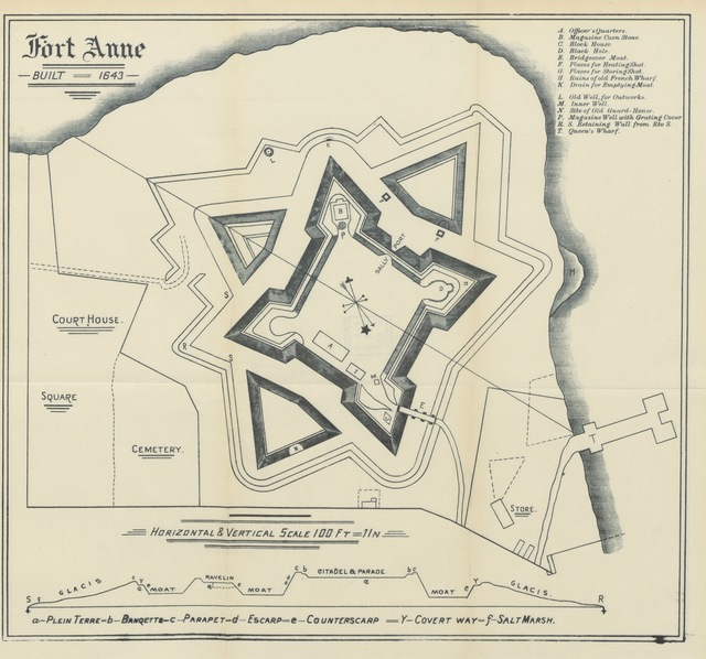 "map from ""A Short History of Annapolis Royal, the Port Royal of the French, from its settlement in 1604 to the withdrawal of the British troops in 1854"""