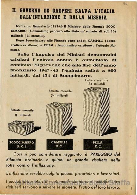 Il governo De Gasperi salva l'Italia dall'inflazione e dalla miseria ... che cosa sarebbe accaduto se al governo fossero rimasti i comunisti?