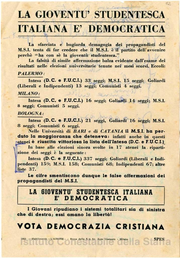 La gioventù studentesca italiana è democratica