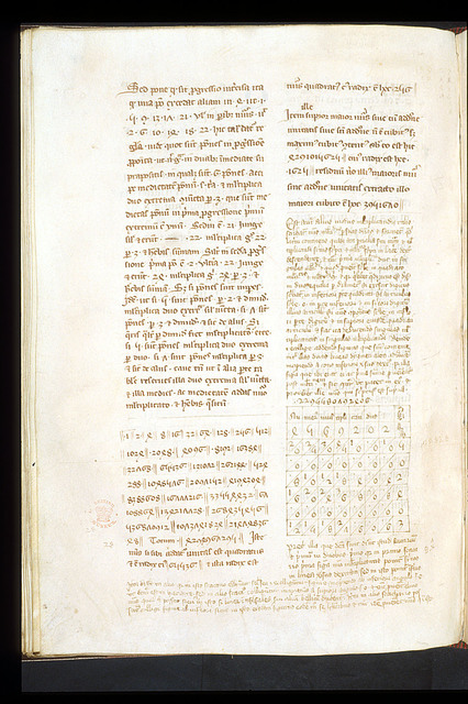 Added notes from BL Harley 3735, f. 58v