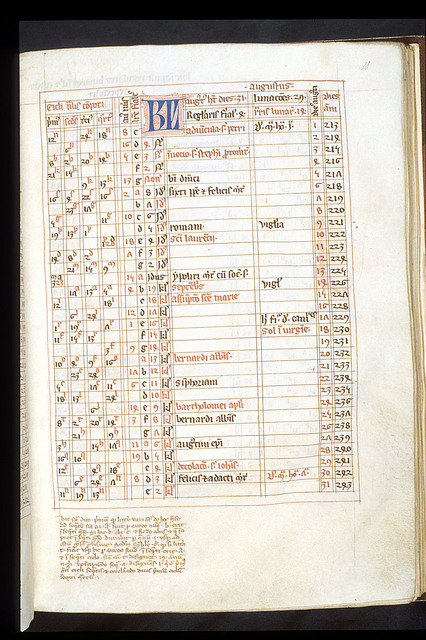 Calendar from BL Harley 3735, f. 10