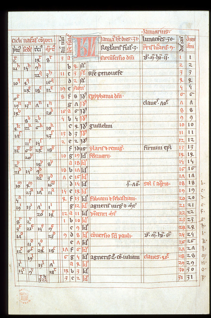 Calendar from BL Harley 3735, f. 6v