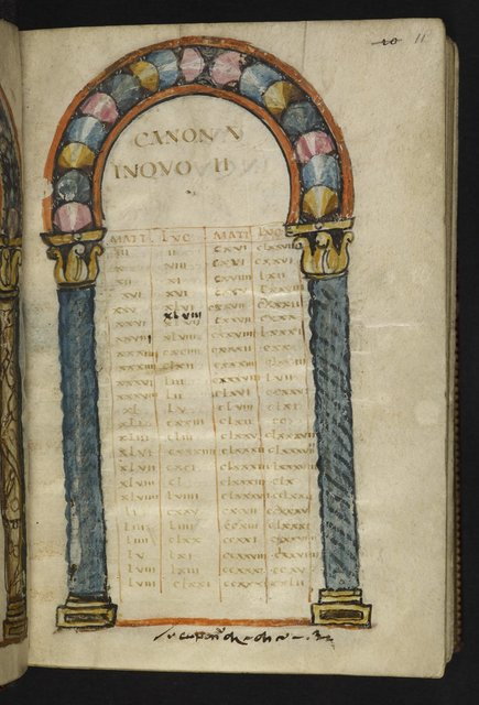 Canon table from BL Harley 1775, f. 11