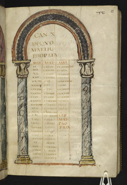 Canon table from BL Harley 1775, f. 13