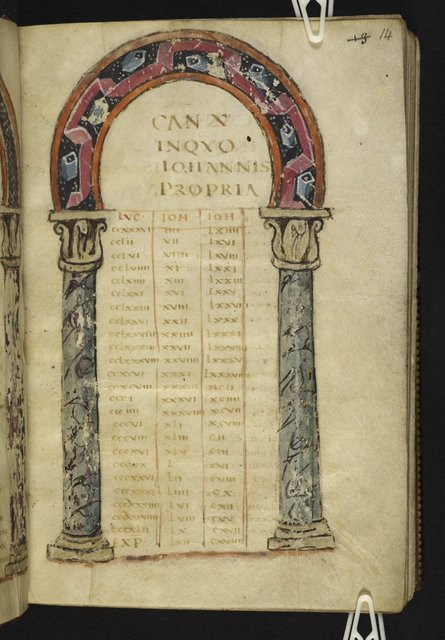 Canon table from BL Harley 1775, f. 14