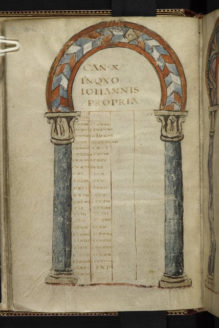 Canon table from BL Harley 1775, f. 14v