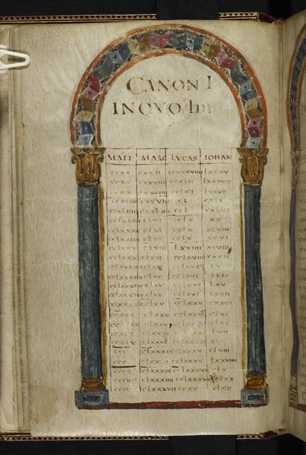 Canon table from BL Harley 1775, f. 6v