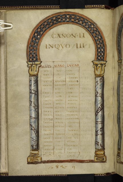 Canon table from BL Harley 1775, f. 7v
