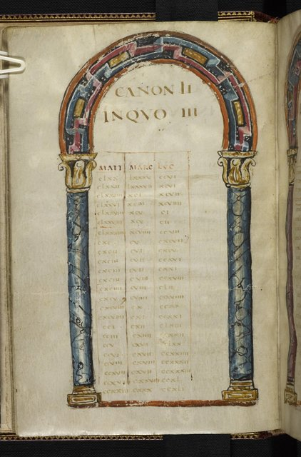 Canon table from BL Harley 1775, f. 8v