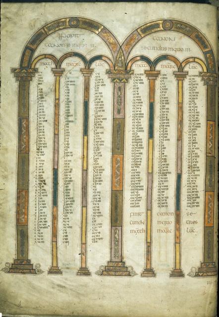 Canon table from BL Royal 1 E VI, f. 4v