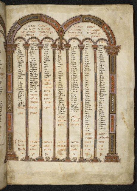 Canon table from BL Royal 1 E VI, f. 6